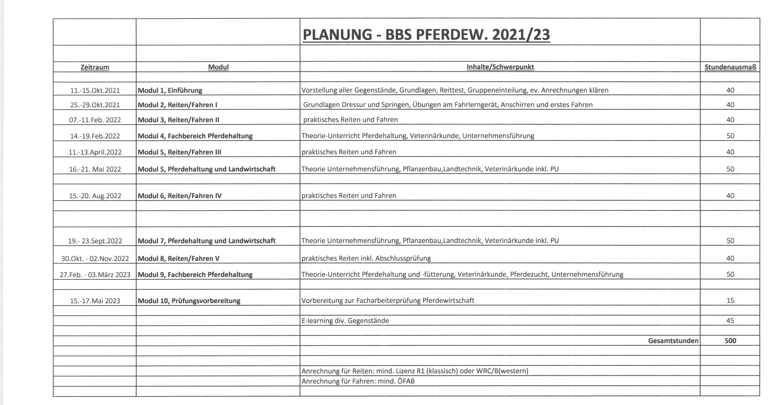 Planung_BBS_Pferd_21_23